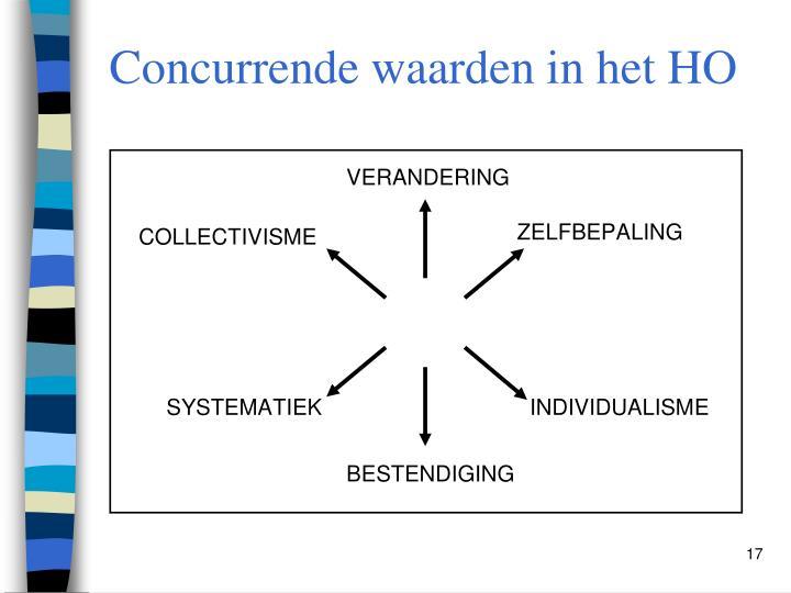 Concurrende waarden in het HO