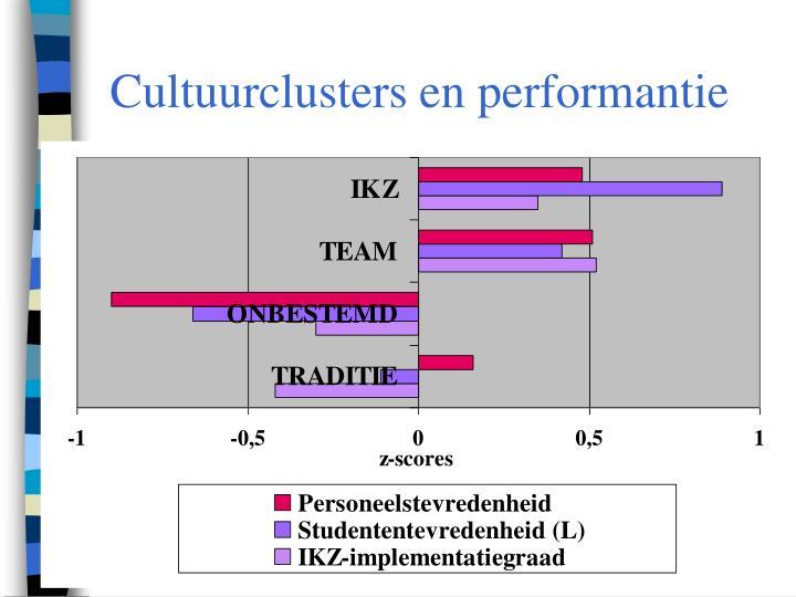 Cultuurclusters en performantie