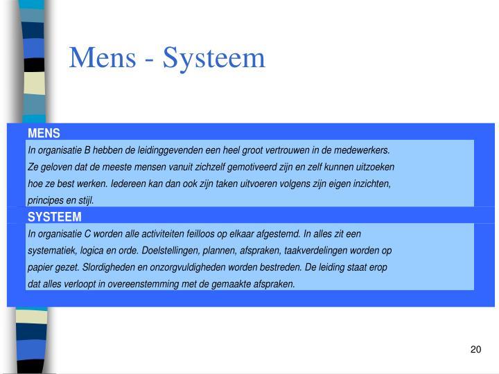 Mens - Systeem