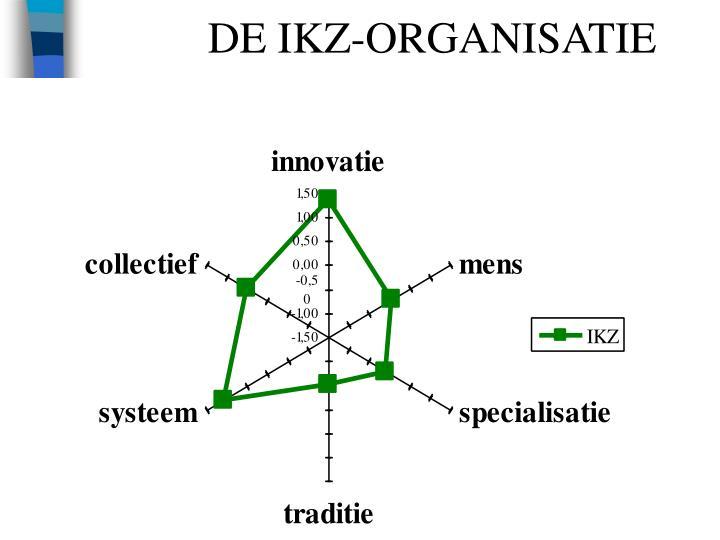 DE IKZ-ORGANISATIE