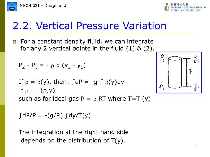 2.2. Vertical Pressure Variation