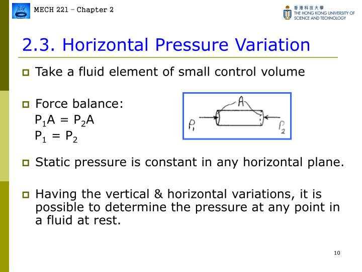 2.3. Horizontal Pressure Variation