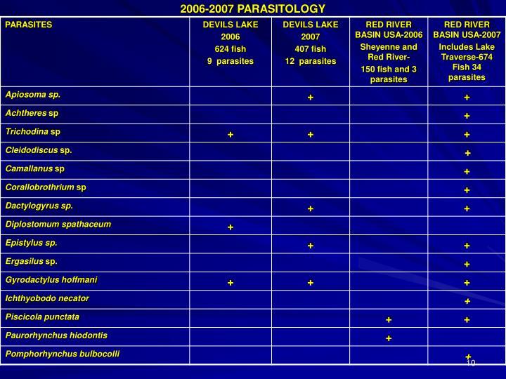 2006-2007 PARASITOLOGY