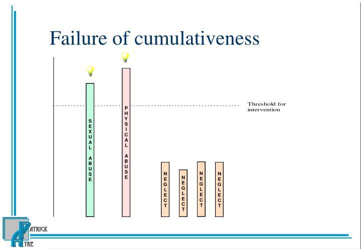 Failure of cumulativeness