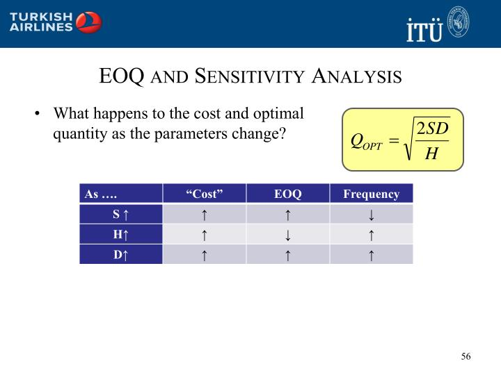EOQ and Sensitivity Analysis