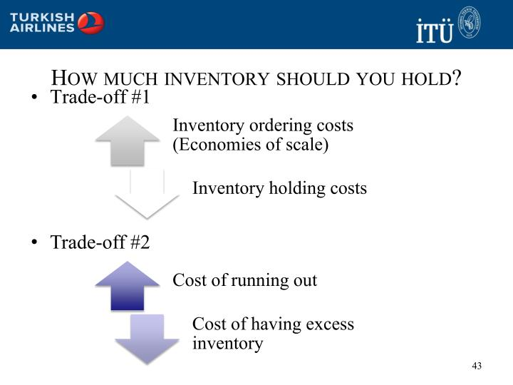 How much inventory should you hold?