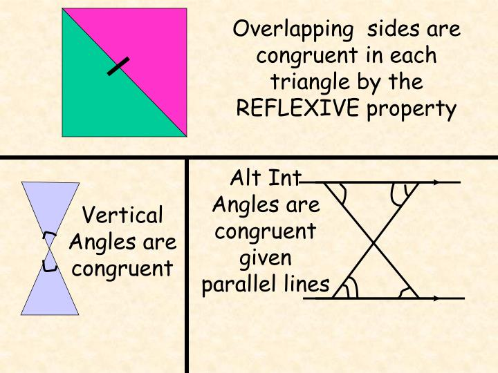 Overlapping  sides are congruent in each triangle by the REFLEXIVE property