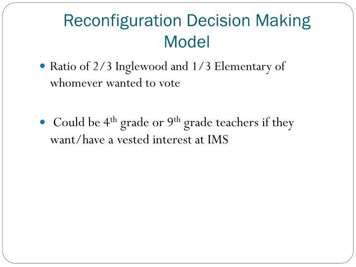 Reconfiguration Decision Making Model