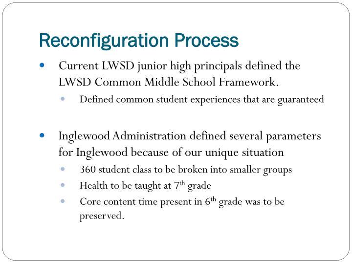 Reconfiguration Process