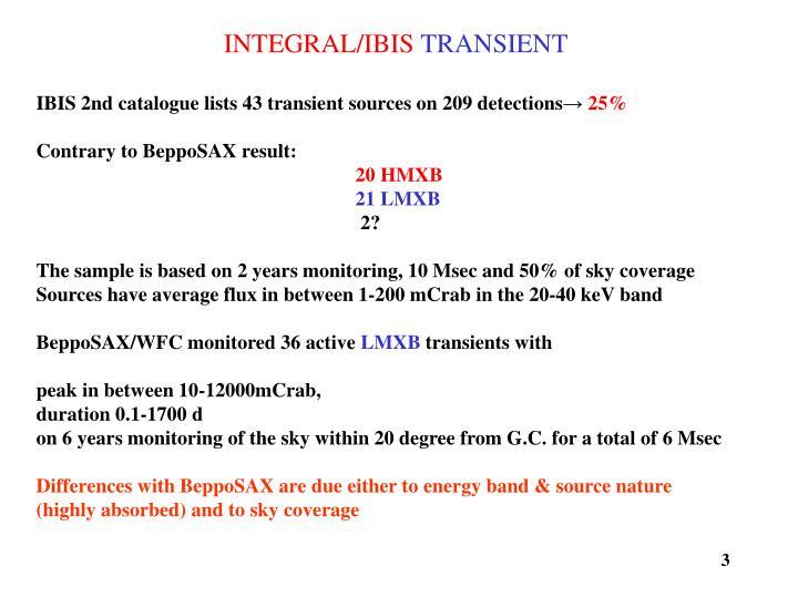 INTEGRAL/IBIS