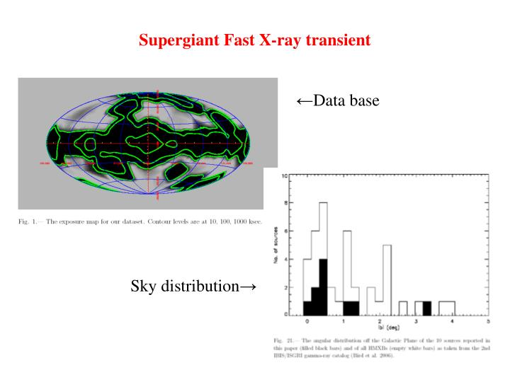 Supergiant Fast X-ray transient