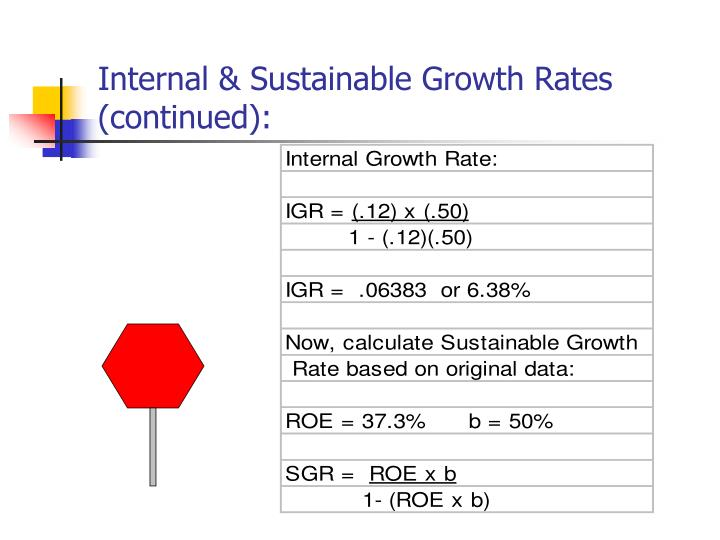 Internal & Sustainable Growth Rates (continued):