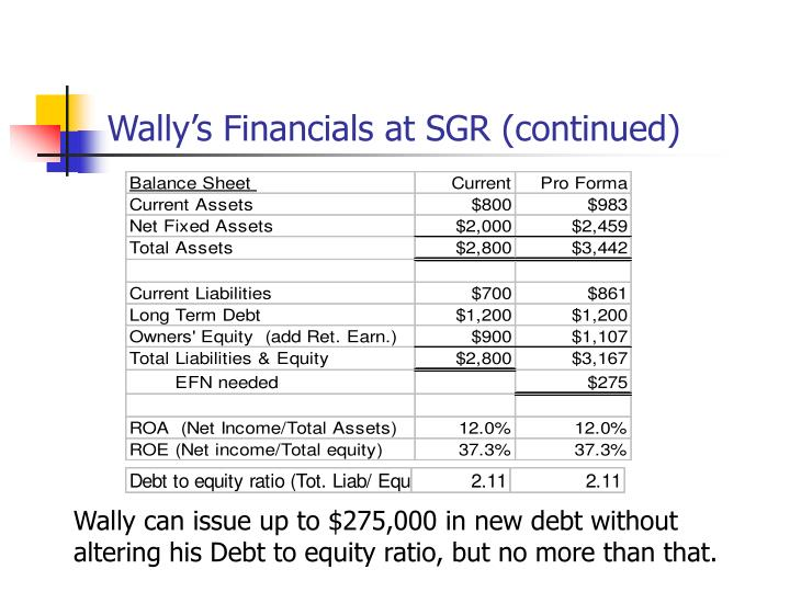 Wally's Financials at SGR (continued)