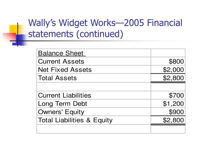 Wally's Widget Works—2005 Financial statements (continued)