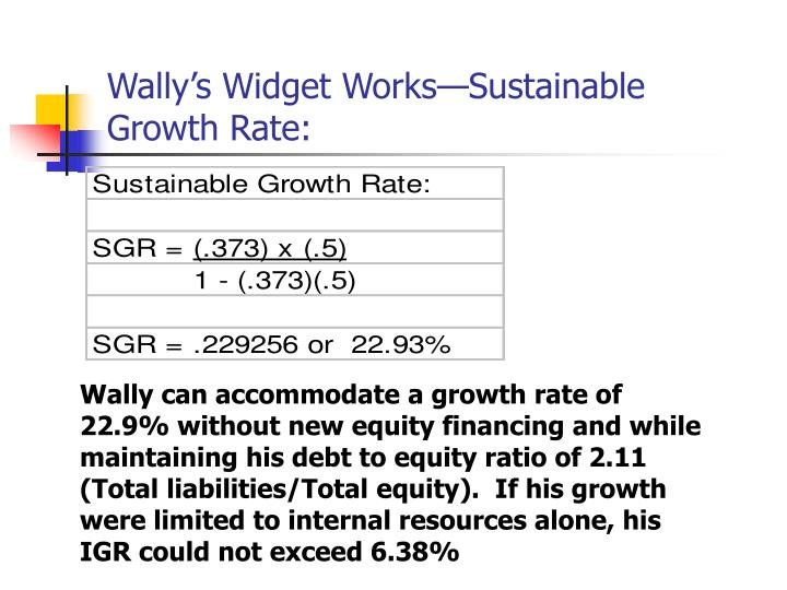 Wally's Widget Works—Sustainable Growth Rate: