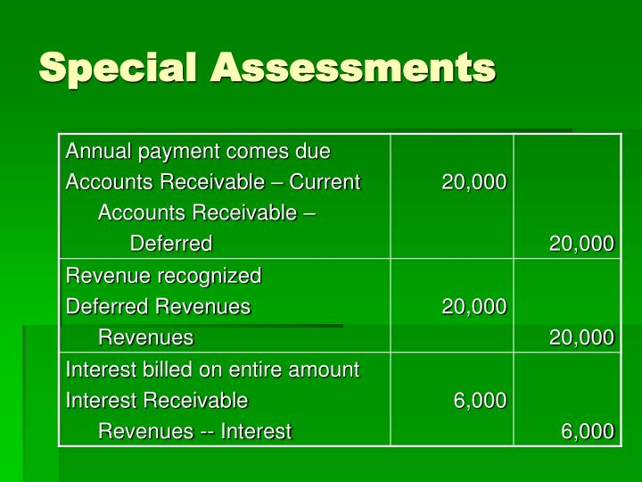 Special Assessments