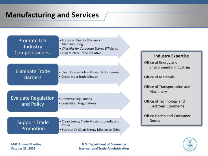 Manufacturing and Services