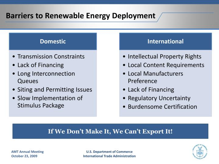 Barriers to Renewable Energy Deployment