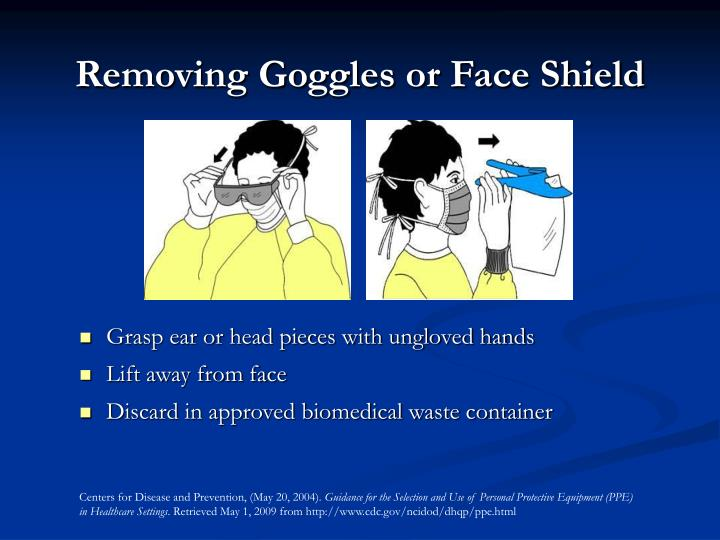 Removing Goggles or Face Shield