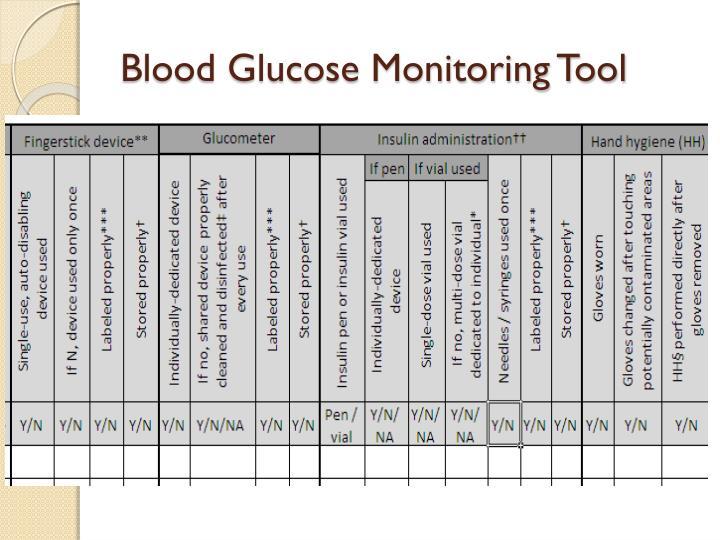 Blood Glucose Monitoring Tool