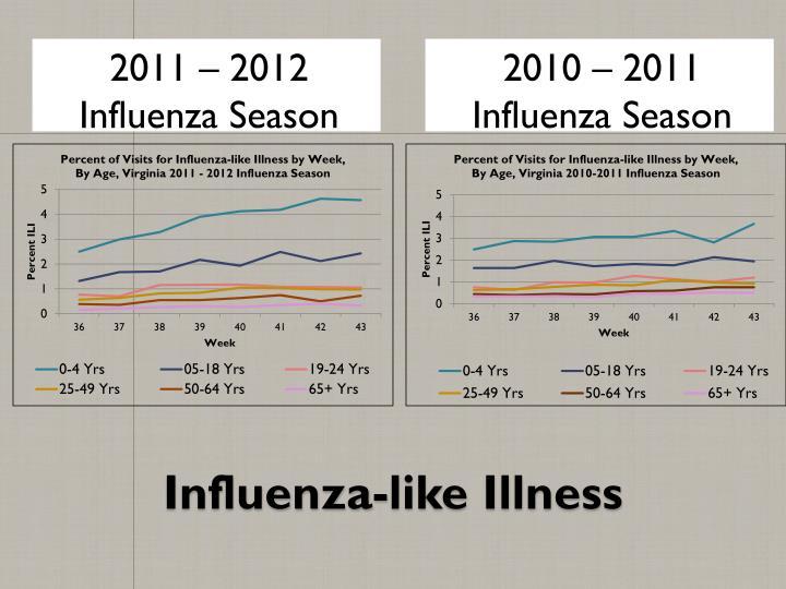 2010 – 2011 Influenza Season