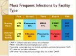 most frequent infections by facility type