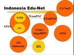 indonesia edu net