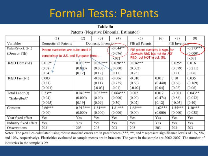 Formal Tests: Patents