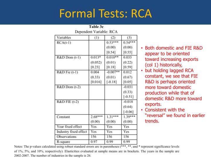 Formal Tests: RCA