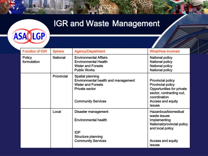 IGR and Waste