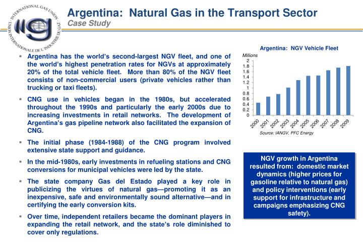 Argentina:  Natural Gas in the Transport Sector