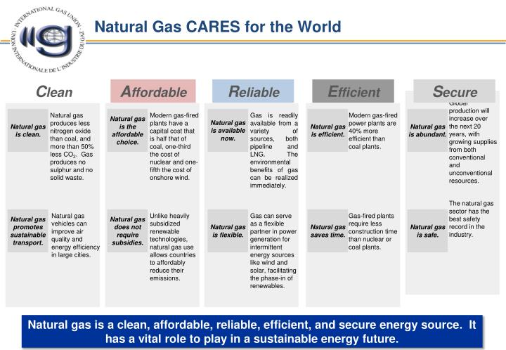 Natural gas cares for the world