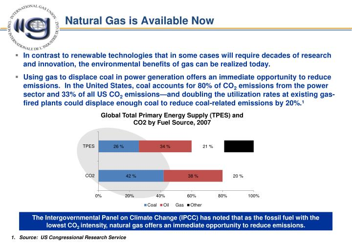 Natural Gas is Available Now