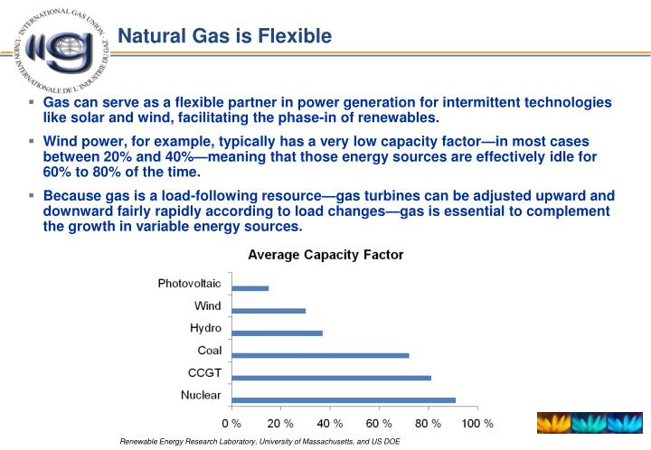 Natural Gas is Flexible