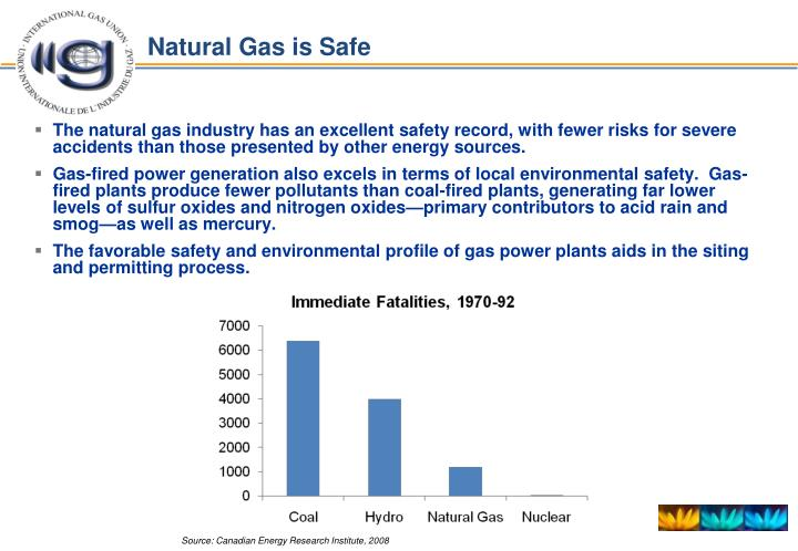 Natural Gas is Safe
