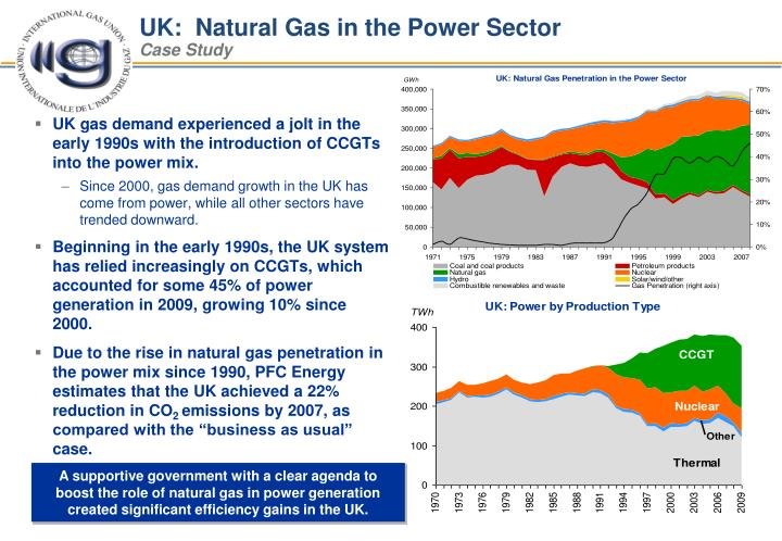 UK:  Natural Gas in the Power Sector