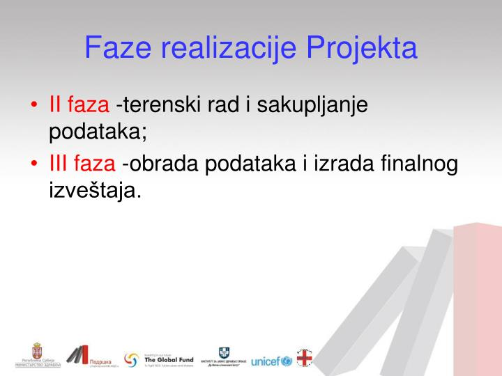 Faze realizacije Projekta