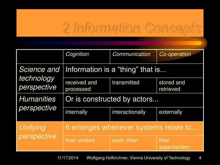 2 Information Concepts