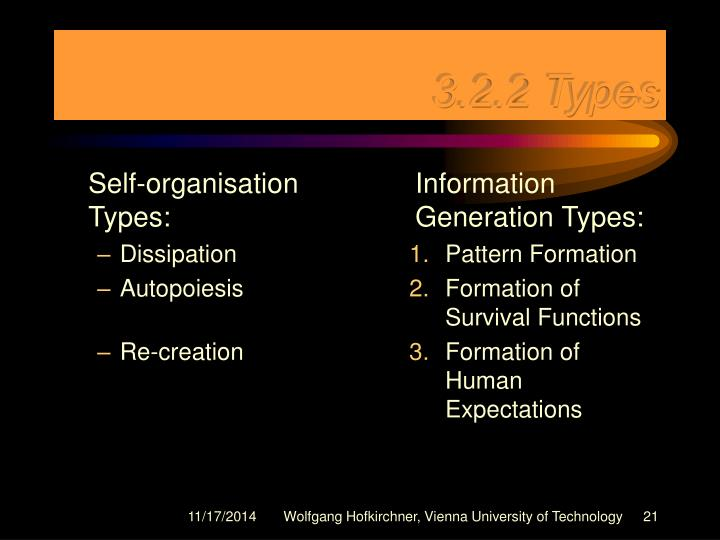Self-organisation Types: