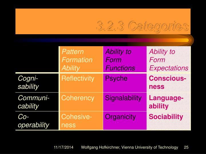 3.2.3 Categories
