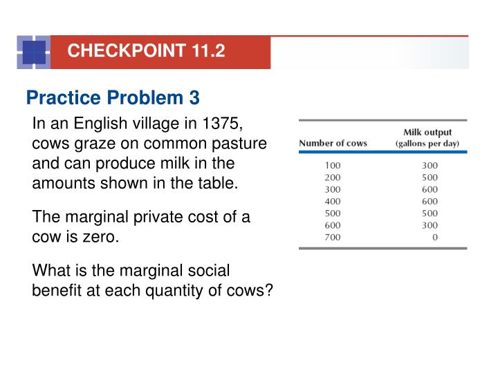 Practice Problem 3