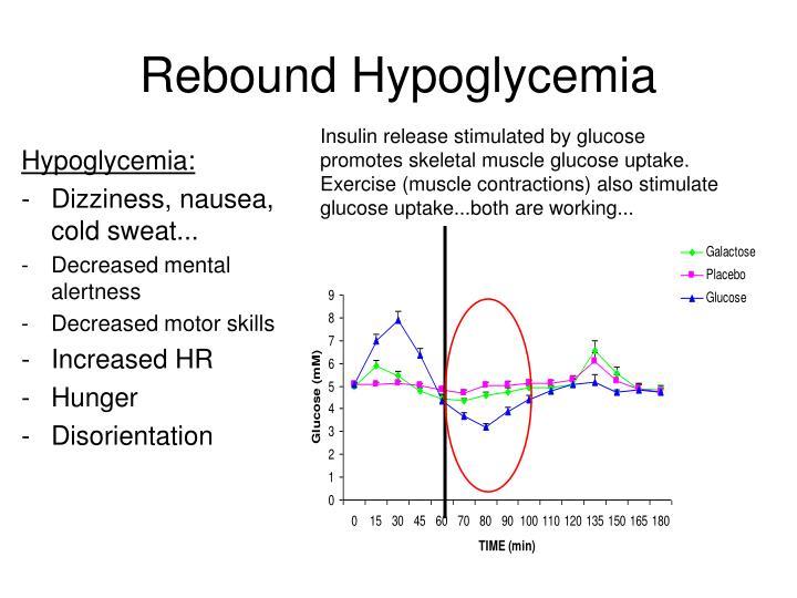 Rebound Hypoglycemia