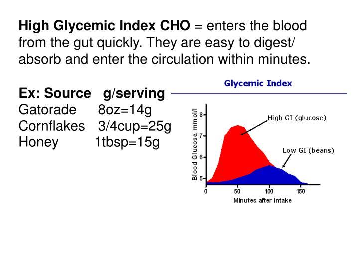High Glycemic Index CHO