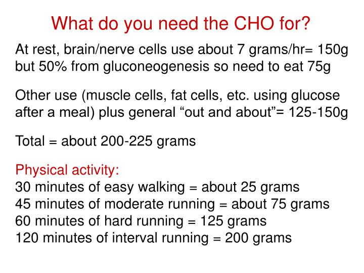 What do you need the CHO for?