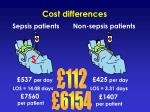 cost differences