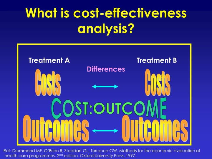 What is cost-effectiveness analysis?