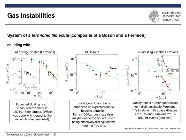 Gas instabilities