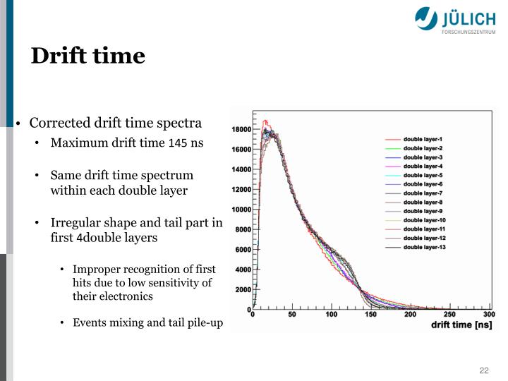 Corrected drift time spectra