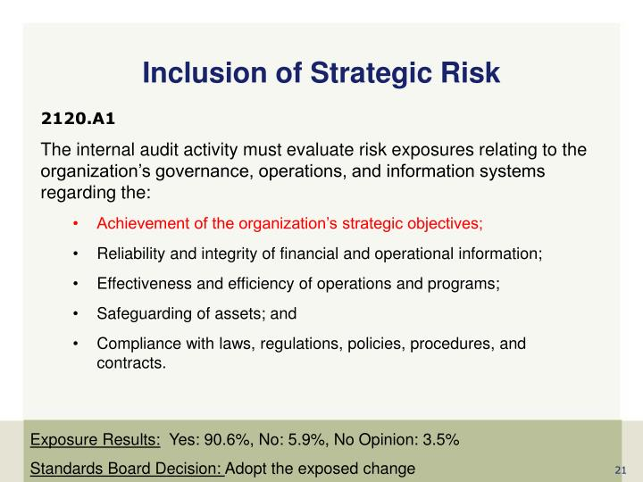 Inclusion of Strategic Risk