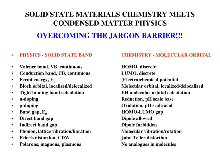 SOLID STATE MATERIALS CHEMISTRY MEETS CONDENSED MATTER PHYSICS